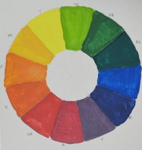 Colour wheel 2nd attempt