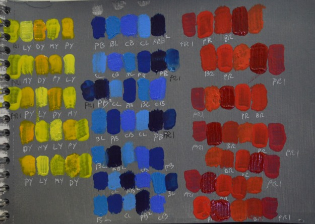 Identifying Primary Colours 3
