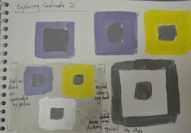 2 Exploring Contrasts with medium Grey Centre