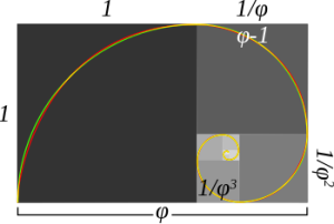 Fibonacci spiral against the Golden Rectangle